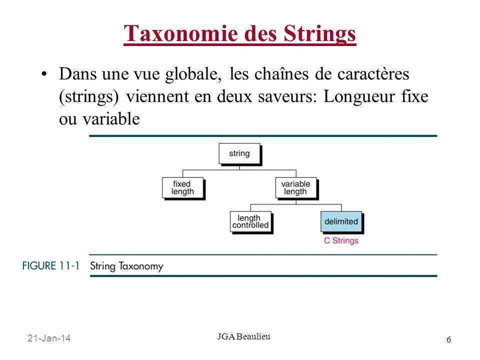 Taxonomie des Strings Dans une vue globale, les chaînes de caractères (strings) viennent en deux saveurs: Longueur fixe ou variable.
