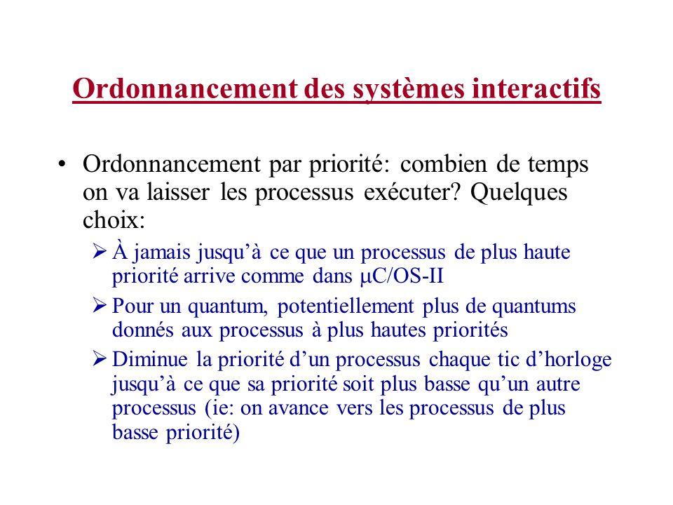 Ordonnancement des systèmes interactifs
