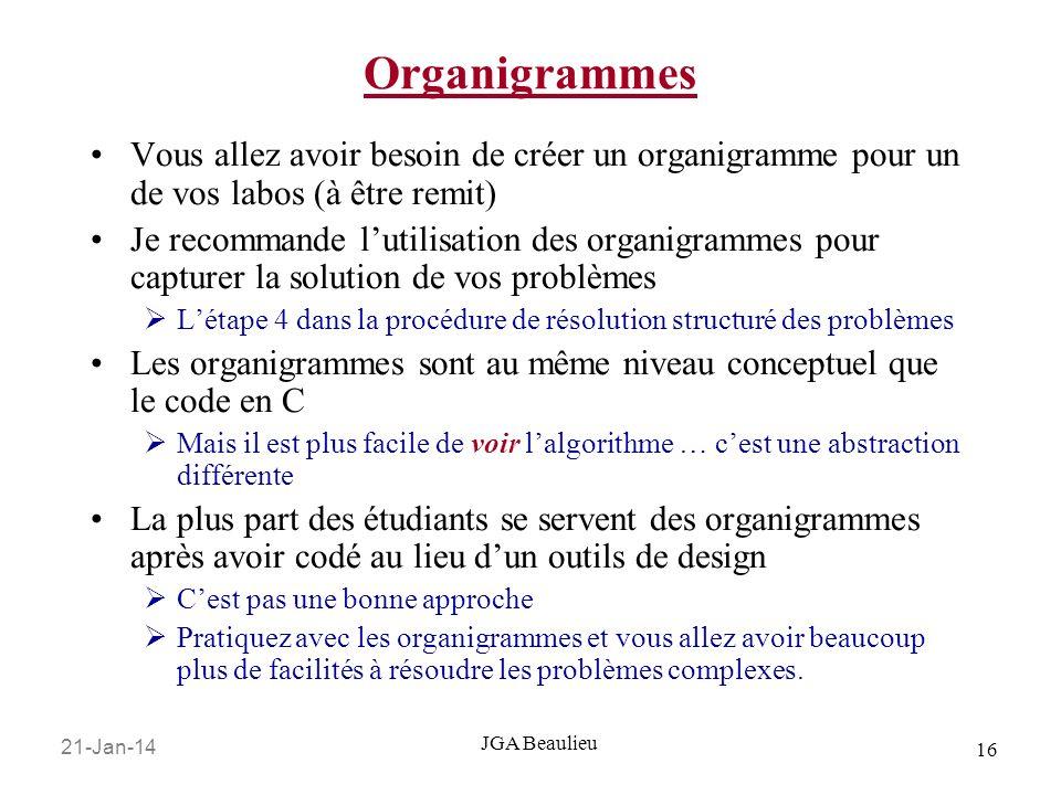 Organigrammes Vous allez avoir besoin de créer un organigramme pour un de vos labos (à être remit)