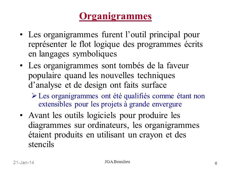 Organigrammes Les organigrammes furent l'outil principal pour représenter le flot logique des programmes écrits en langages symboliques.