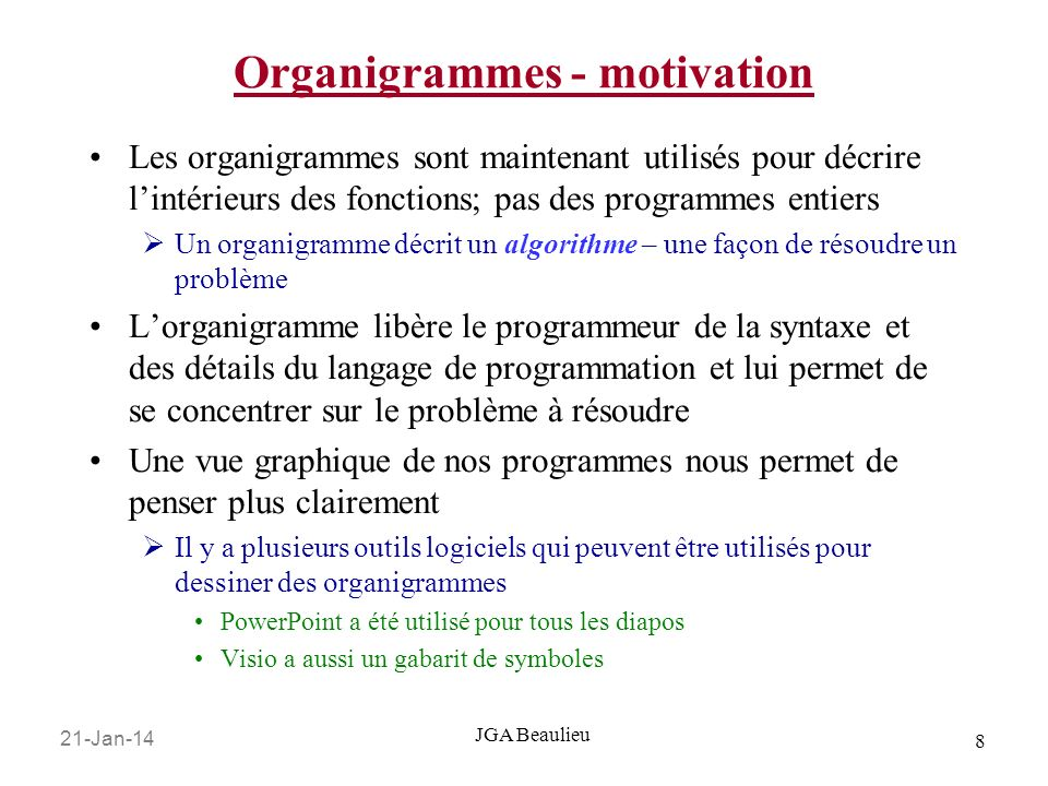 Organigrammes - motivation
