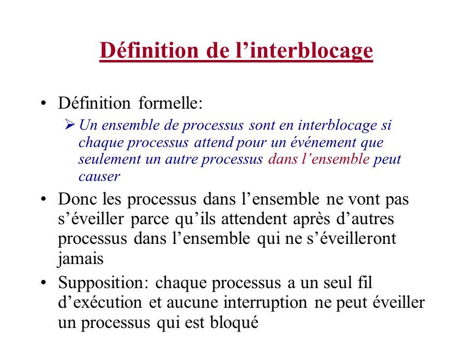 Définition de l'interblocage