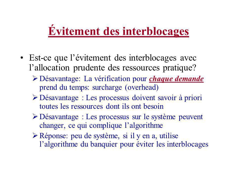 Évitement des interblocages