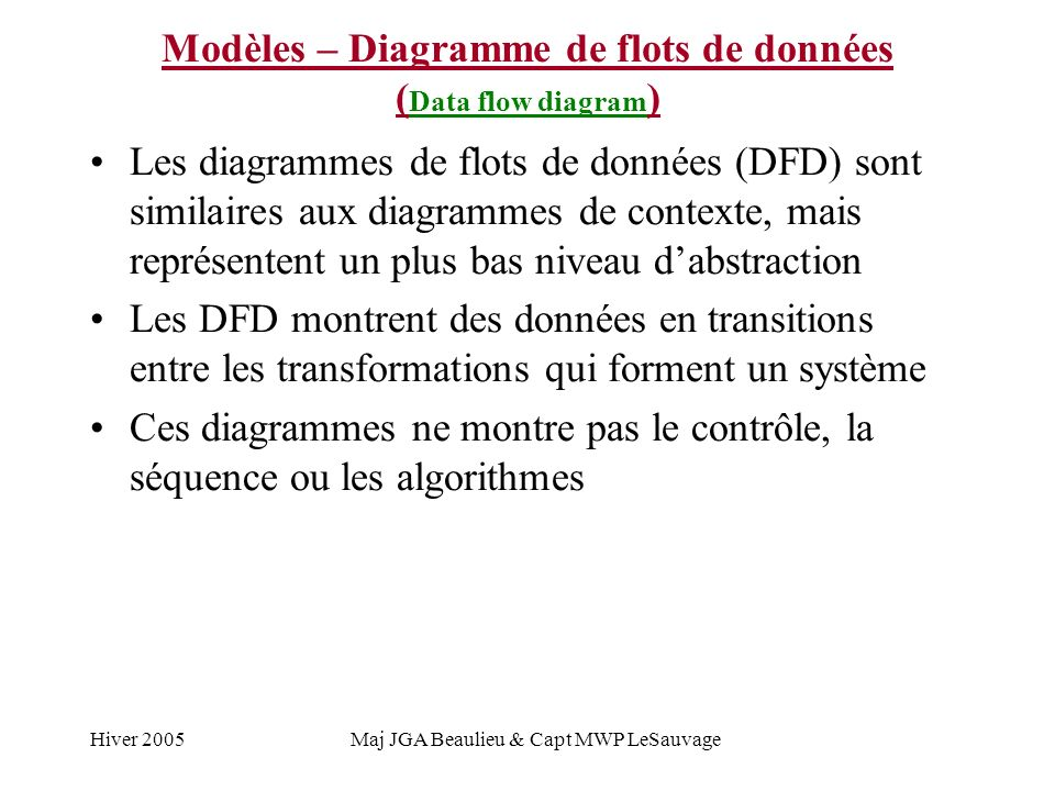 Modèles – Diagramme de flots de données (Data flow diagram)
