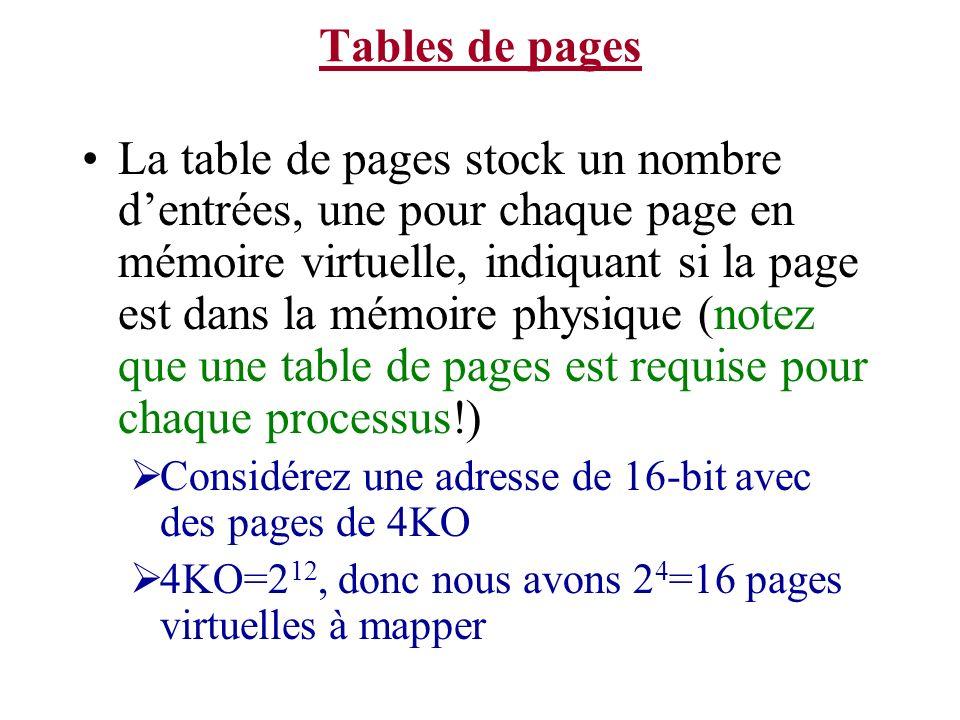 Tables de pages