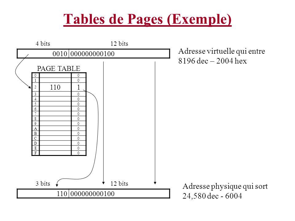Tables de Pages (Exemple)