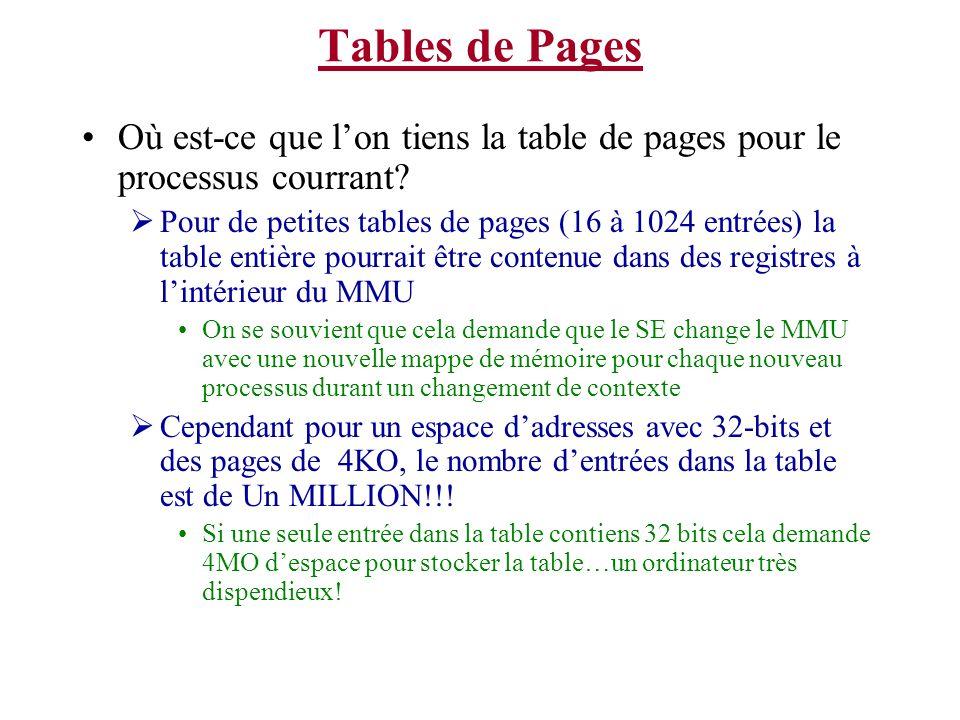 Tables de Pages Où est-ce que l'on tiens la table de pages pour le processus courrant