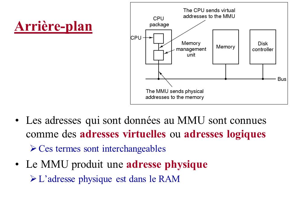 Arrière-plan Les adresses qui sont données au MMU sont connues comme des adresses virtuelles ou adresses logiques.