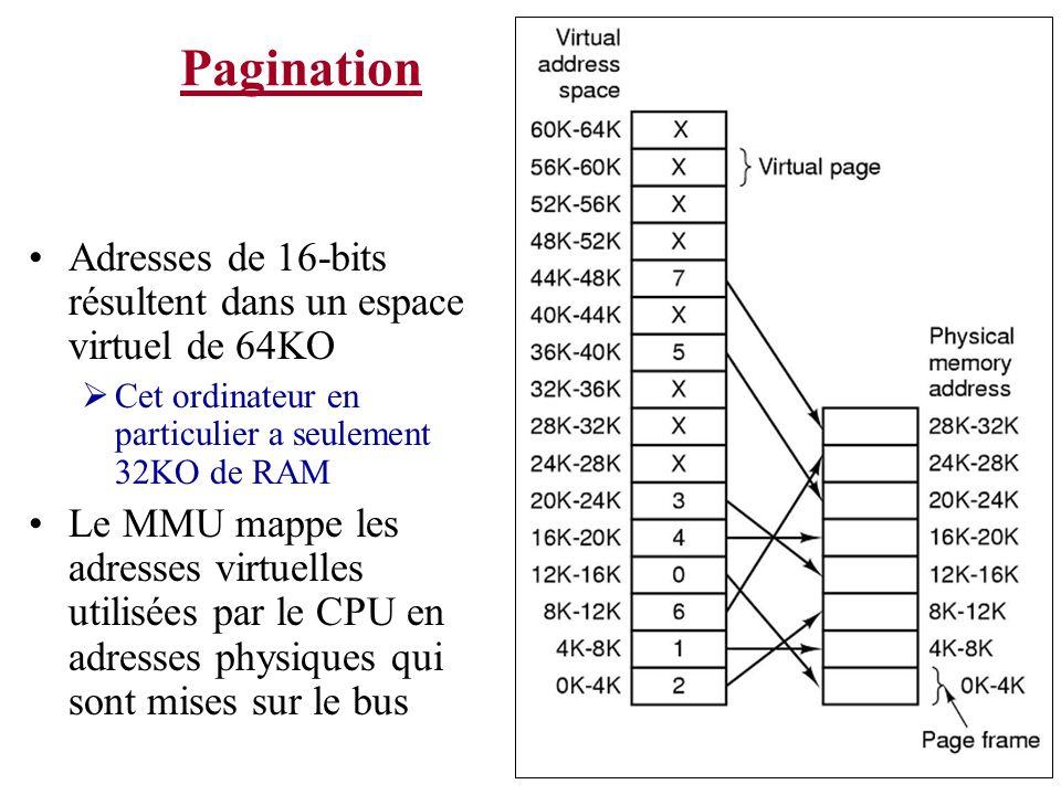 Pagination Adresses de 16-bits résultent dans un espace virtuel de 64KO. Cet ordinateur en particulier a seulement 32KO de RAM.