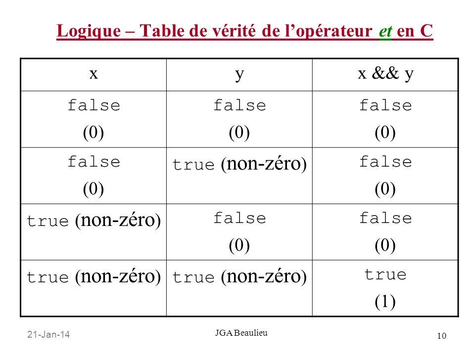 Logique – Table de vérité de l'opérateur et en C