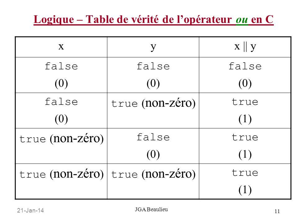 Logique – Table de vérité de l'opérateur ou en C