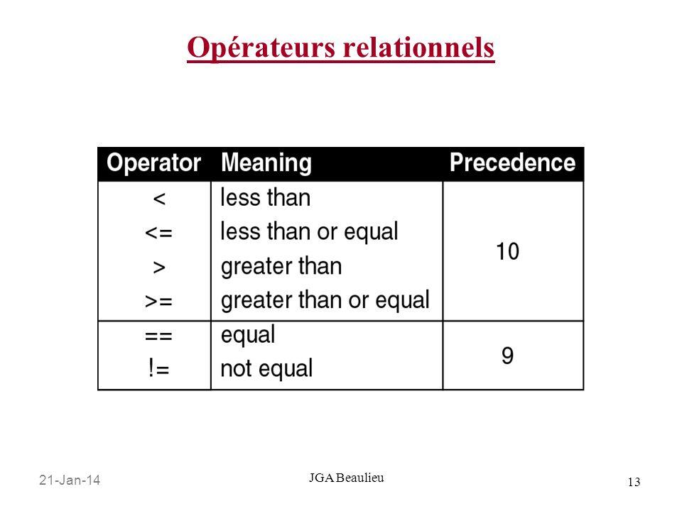 Opérateurs relationnels