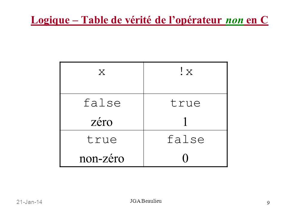 Logique – Table de vérité de l'opérateur non en C