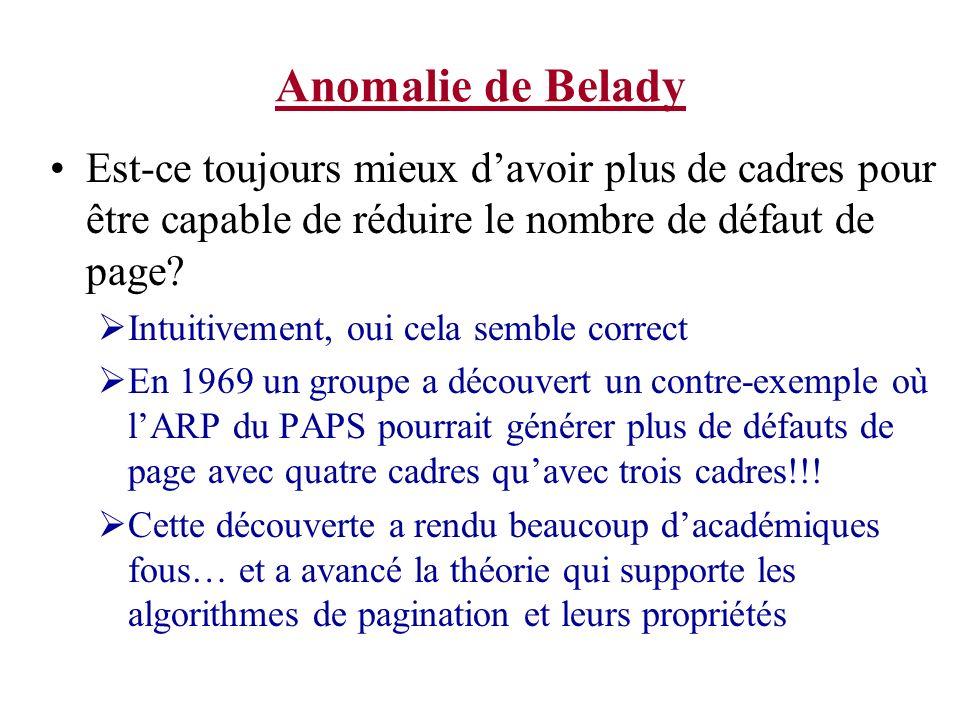 Anomalie de Belady Est-ce toujours mieux d'avoir plus de cadres pour être capable de réduire le nombre de défaut de page