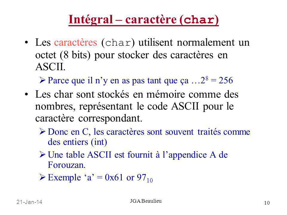 Intégral – caractère (char)