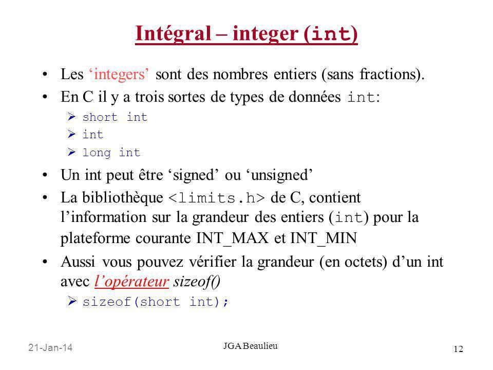 Intégral – integer (int)