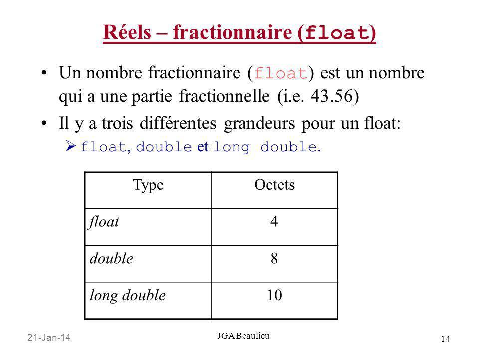 Réels – fractionnaire (float)