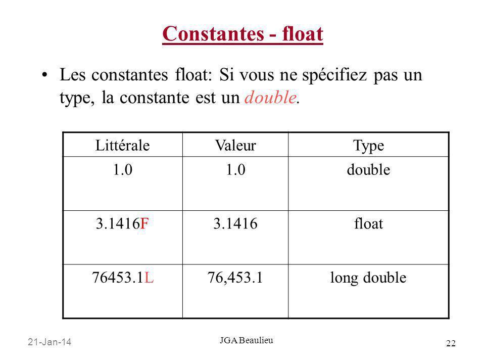 Constantes - float Les constantes float: Si vous ne spécifiez pas un type, la constante est un double.