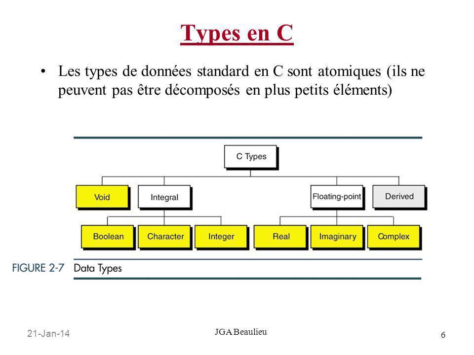 Types en C Les types de données standard en C sont atomiques (ils ne peuvent pas être décomposés en plus petits éléments)