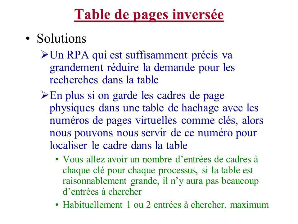 Table de pages inversée