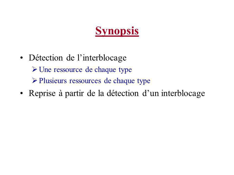 Synopsis Détection de l'interblocage