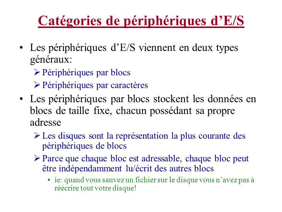 Catégories de périphériques d'E/S