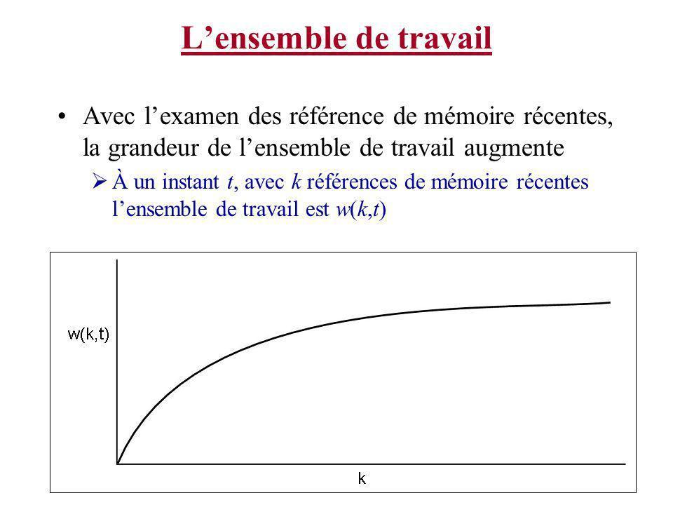 L'ensemble de travail Avec l'examen des référence de mémoire récentes, la grandeur de l'ensemble de travail augmente.