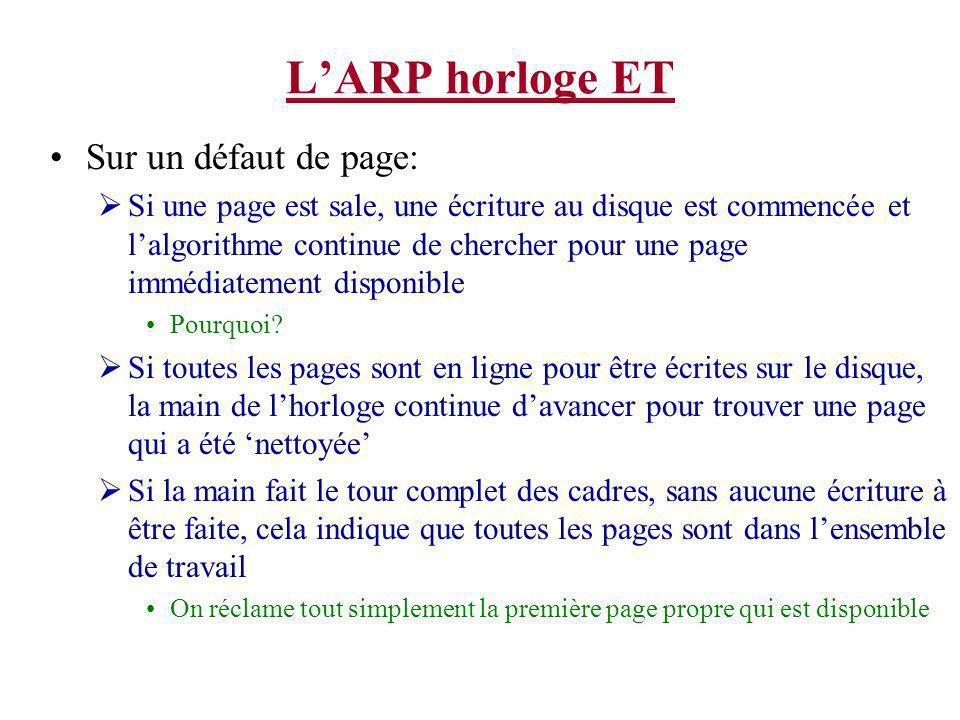 L'ARP horloge ET Sur un défaut de page: