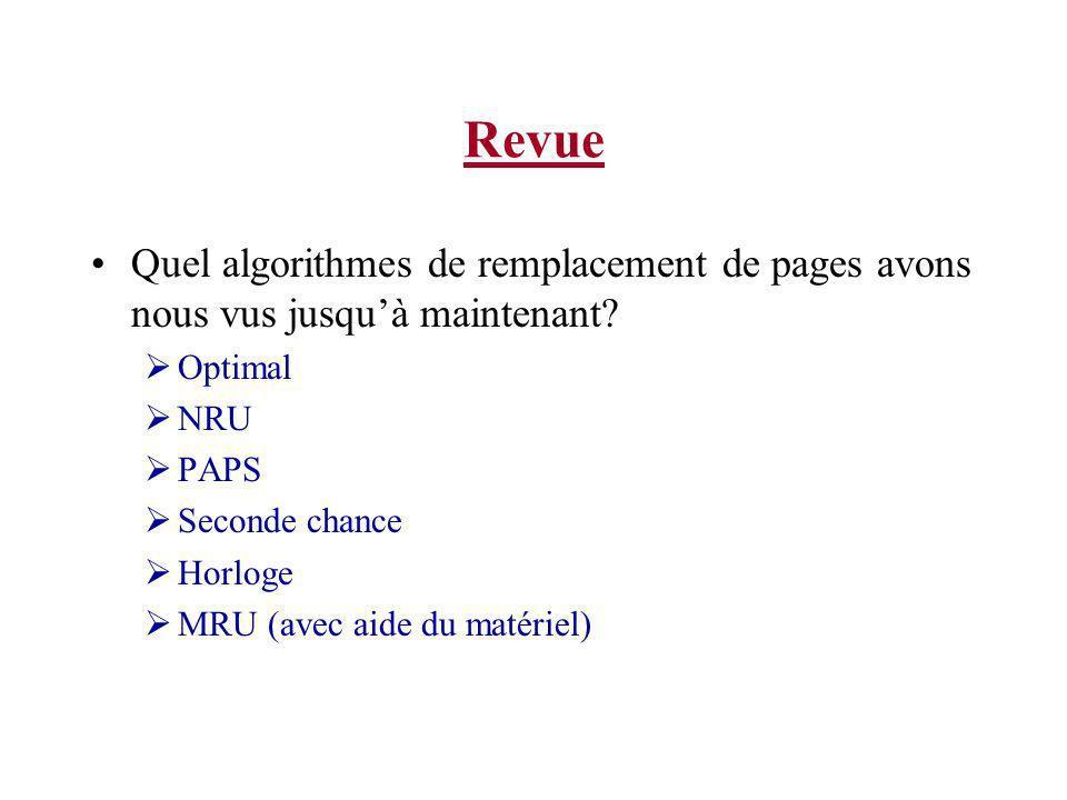 Revue Quel algorithmes de remplacement de pages avons nous vus jusqu'à maintenant Optimal. NRU. PAPS.
