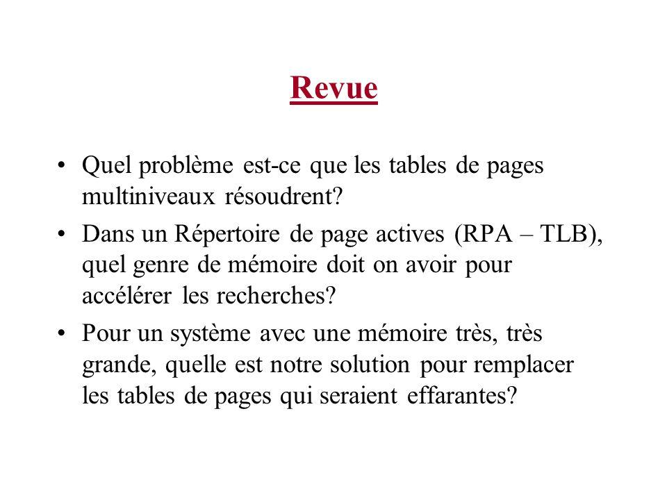 Revue Quel problème est-ce que les tables de pages multiniveaux résoudrent