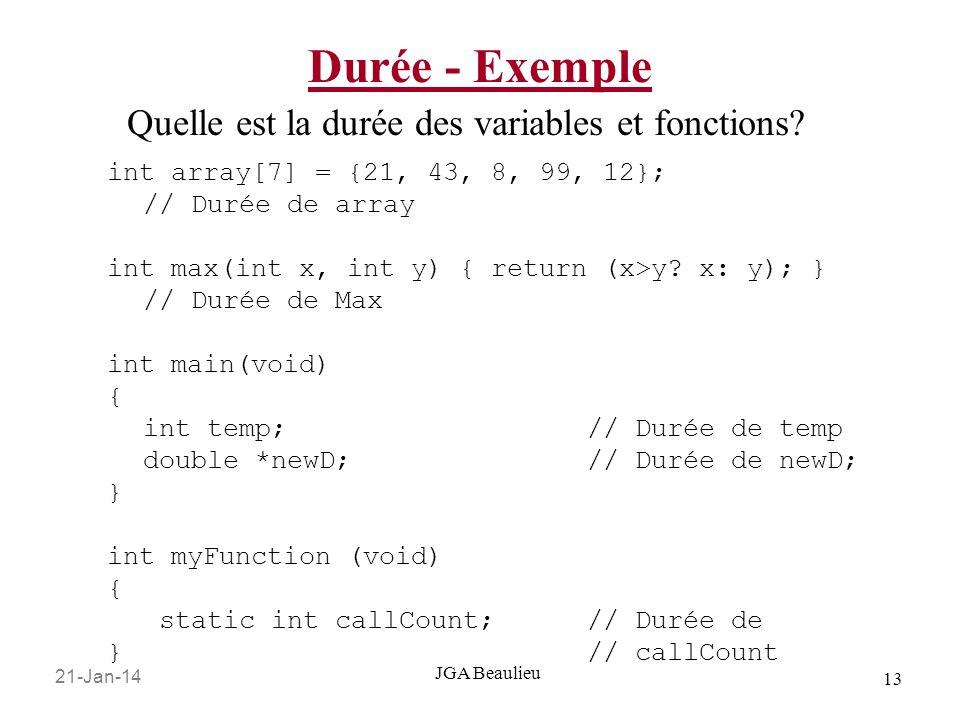 Durée - Exemple Quelle est la durée des variables et fonctions