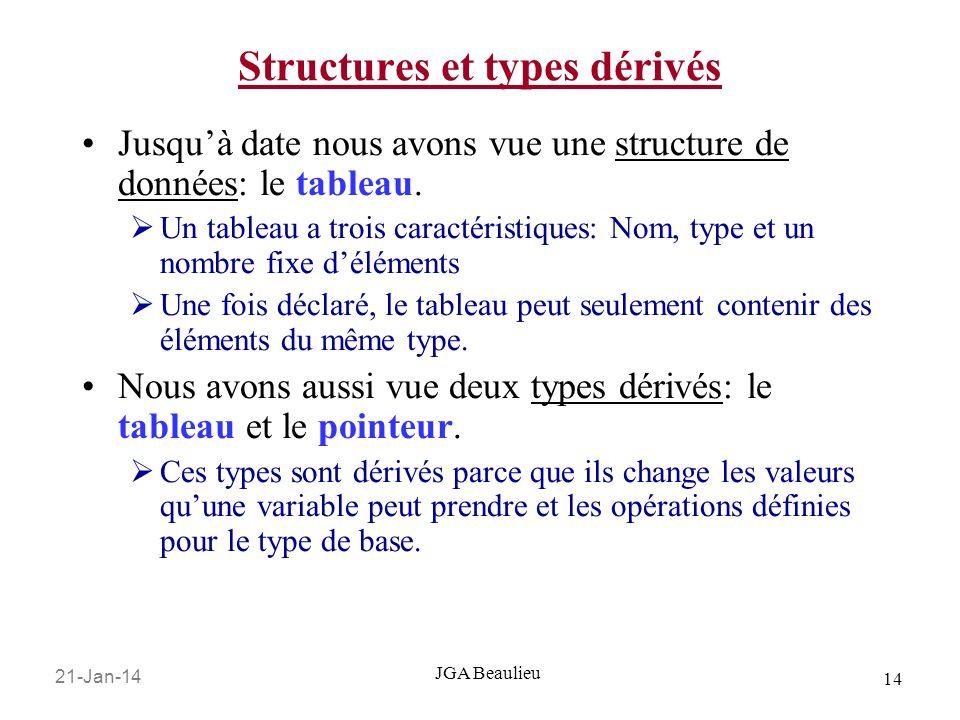 Structures et types dérivés