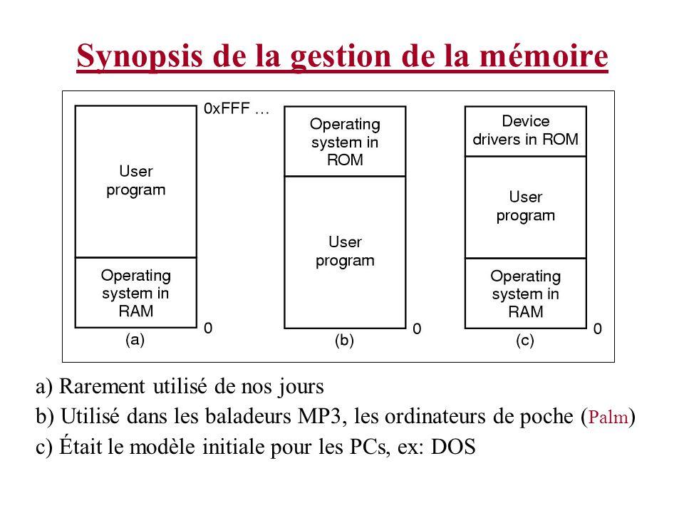 Synopsis de la gestion de la mémoire