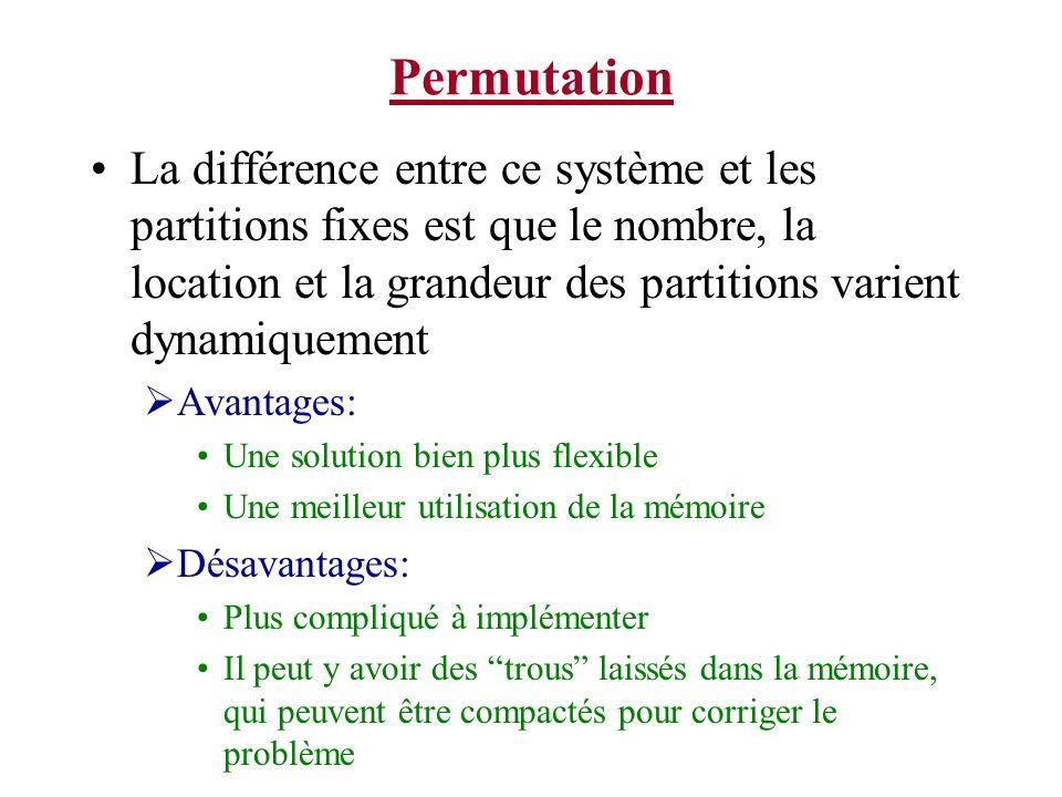 Permutation La différence entre ce système et les partitions fixes est que le nombre, la location et la grandeur des partitions varient dynamiquement.