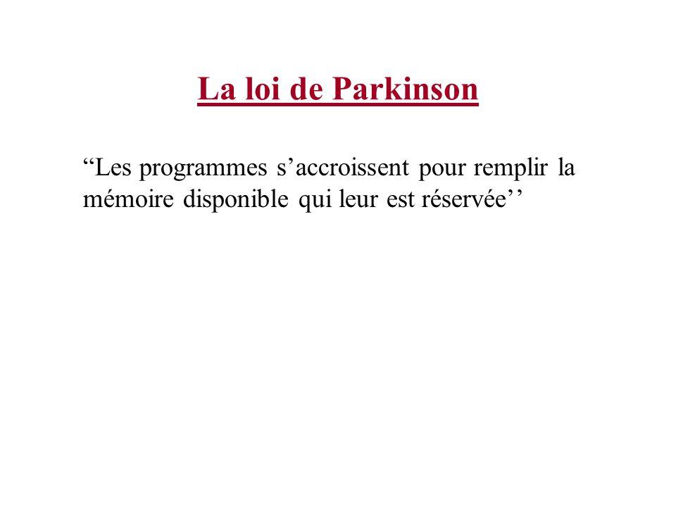 La loi de Parkinson Les programmes s'accroissent pour remplir la mémoire disponible qui leur est réservée''