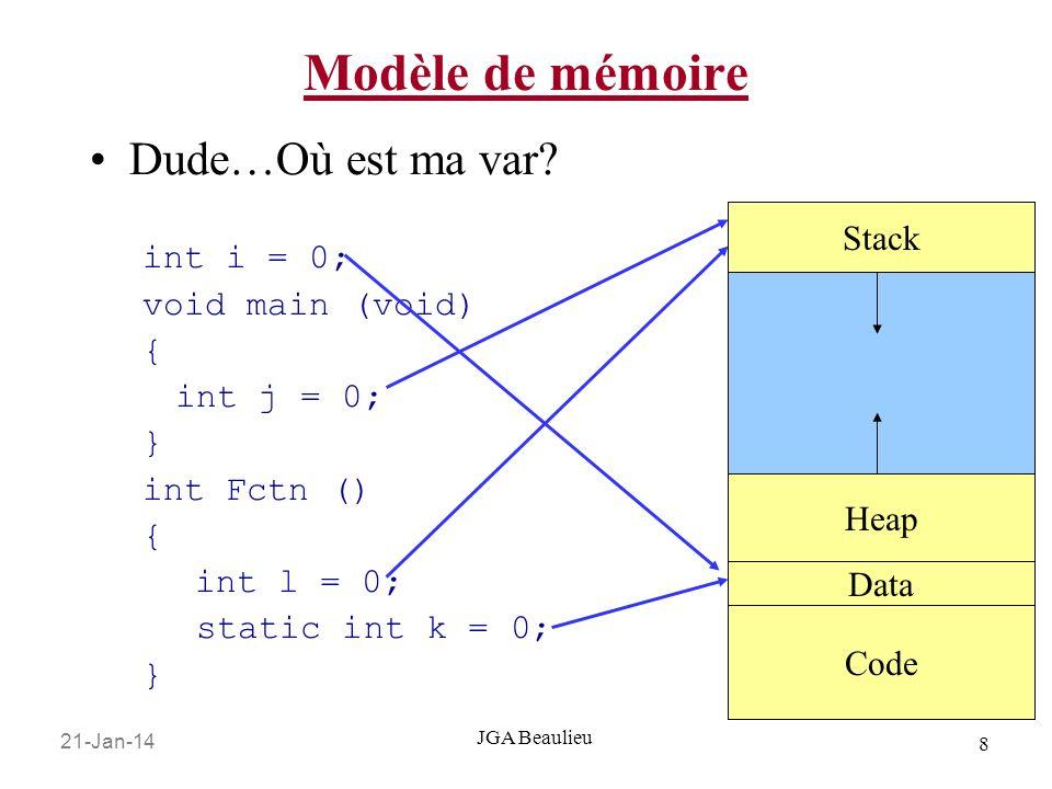 Modèle de mémoire Dude…Où est ma var int i = 0; void main (void)