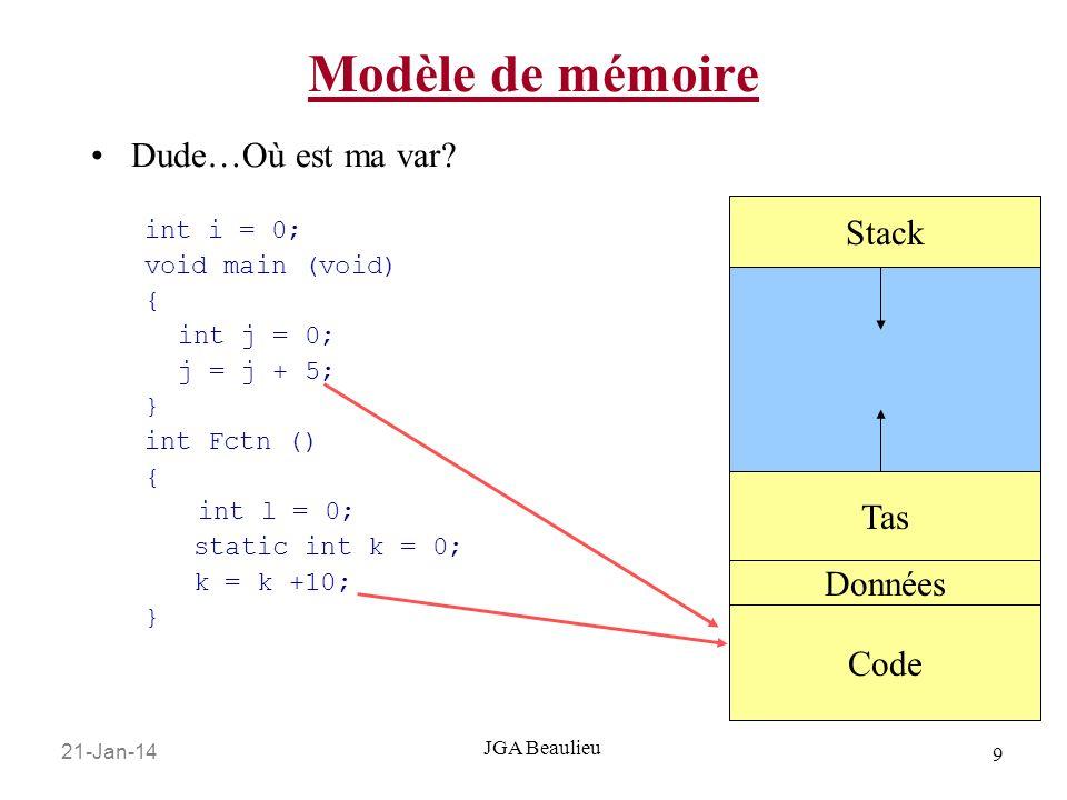 Modèle de mémoire Dude…Où est ma var Stack Tas Données Code