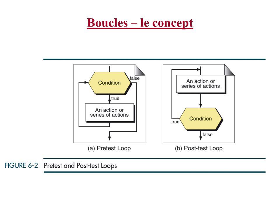 Boucles – le concept