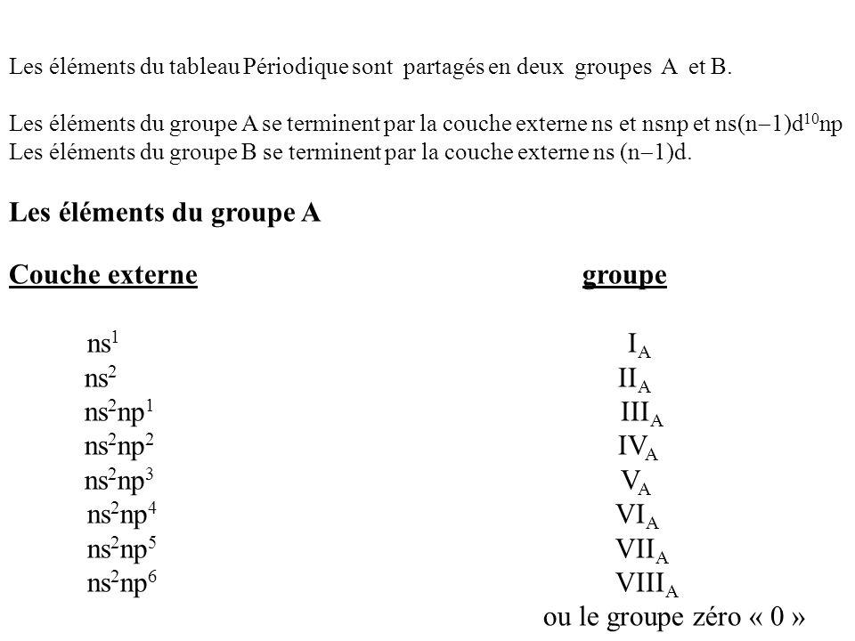 Les éléments du groupe A Couche externe groupe ns1 IA ns2 IIA