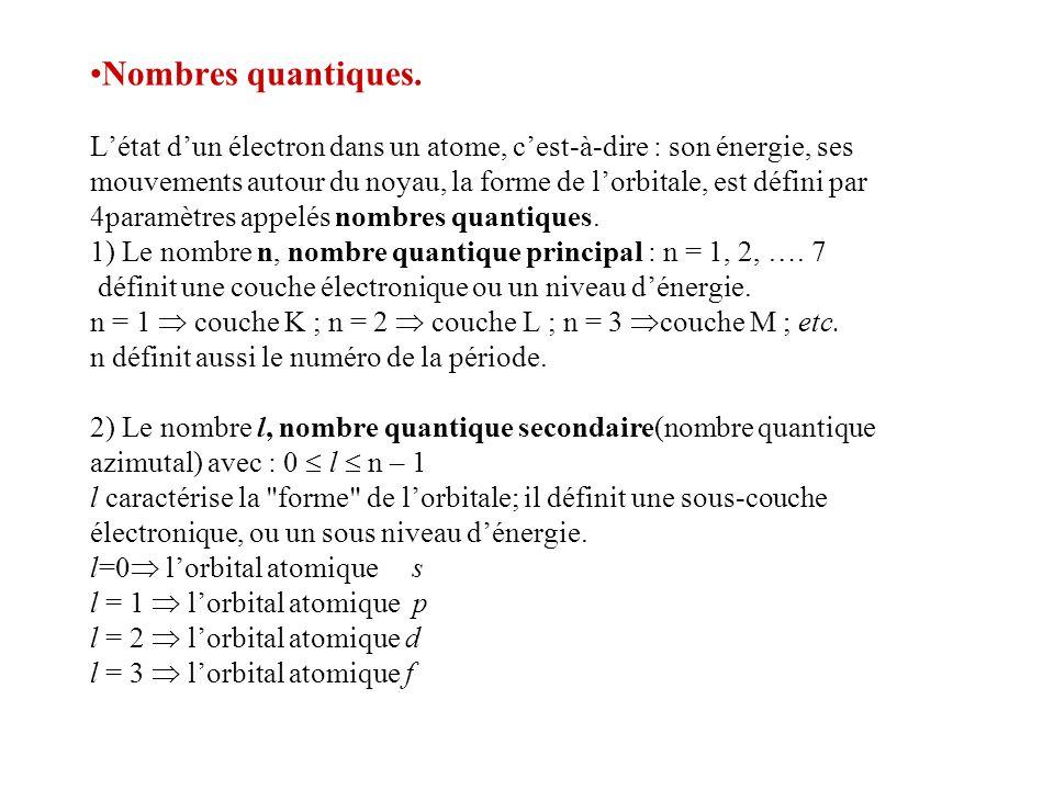 Nombres quantiques.