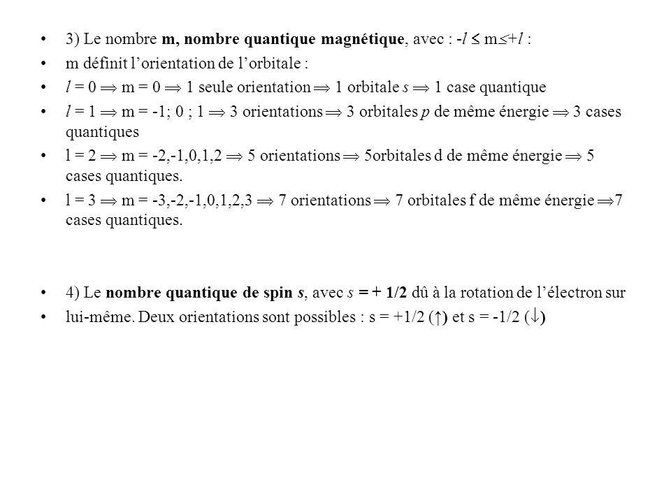 3) Le nombre m, nombre quantique magnétique, avec : -l  m+l :
