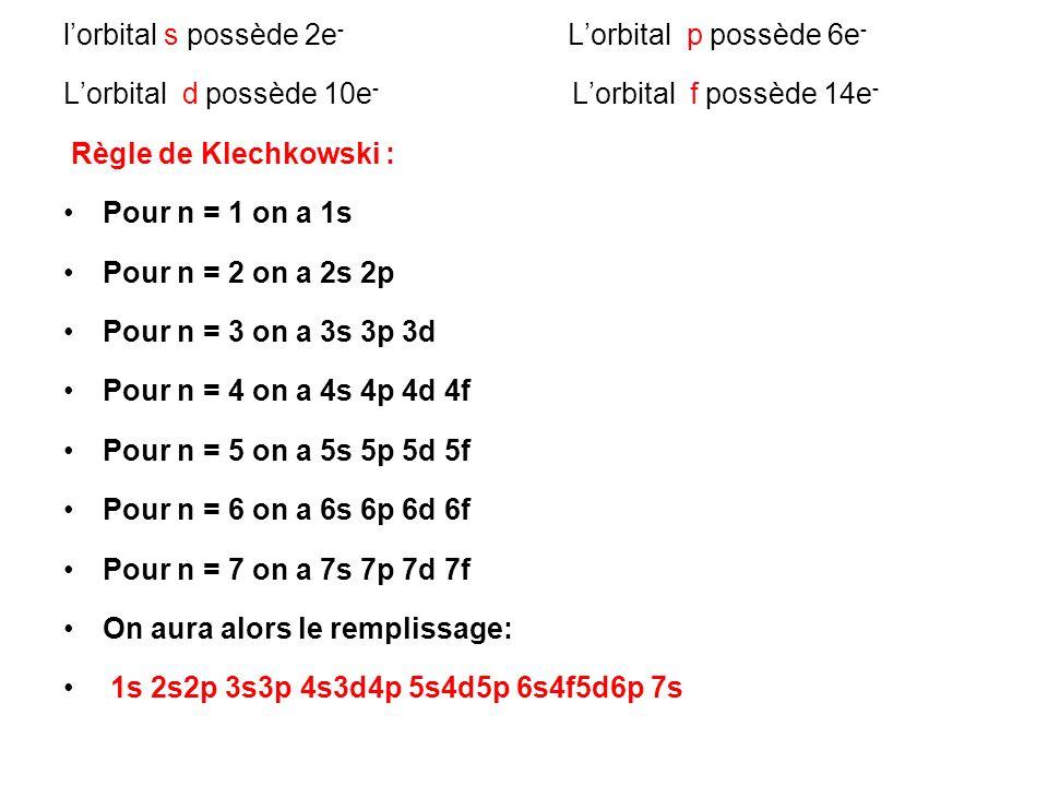 l'orbital s possède 2e- L'orbital p possède 6e-