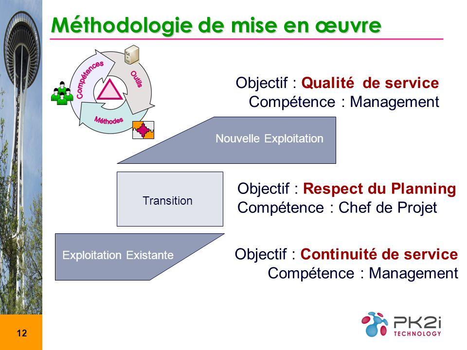 Méthodologie de mise en œuvre