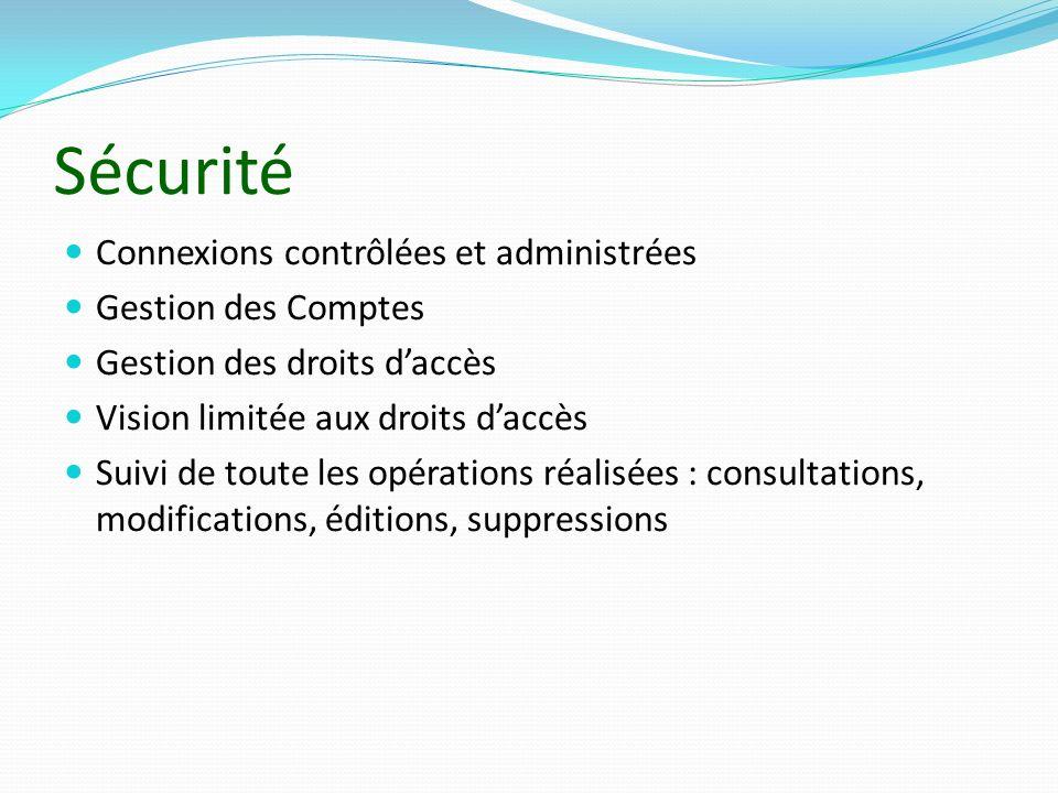 Sécurité Connexions contrôlées et administrées Gestion des Comptes