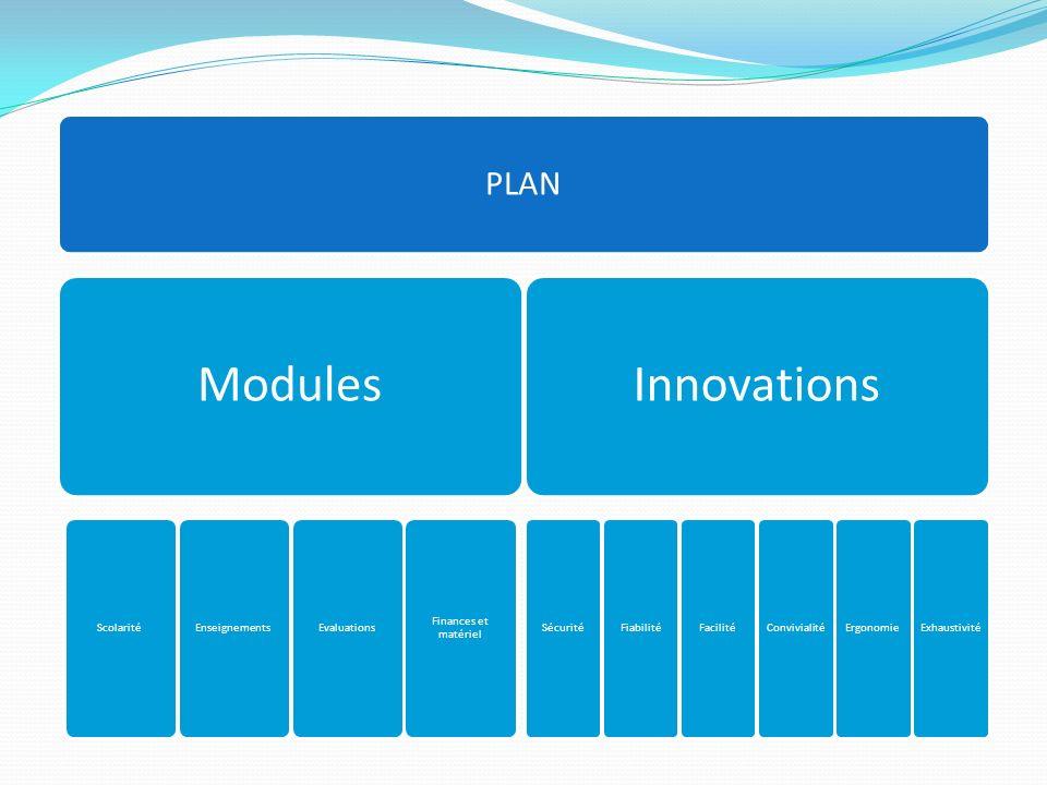 PLAN Modules Scolarité Enseignements Evaluations Finances et matériel