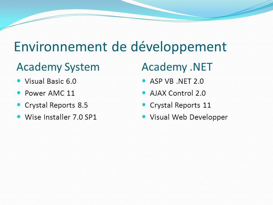 Environnement de développement