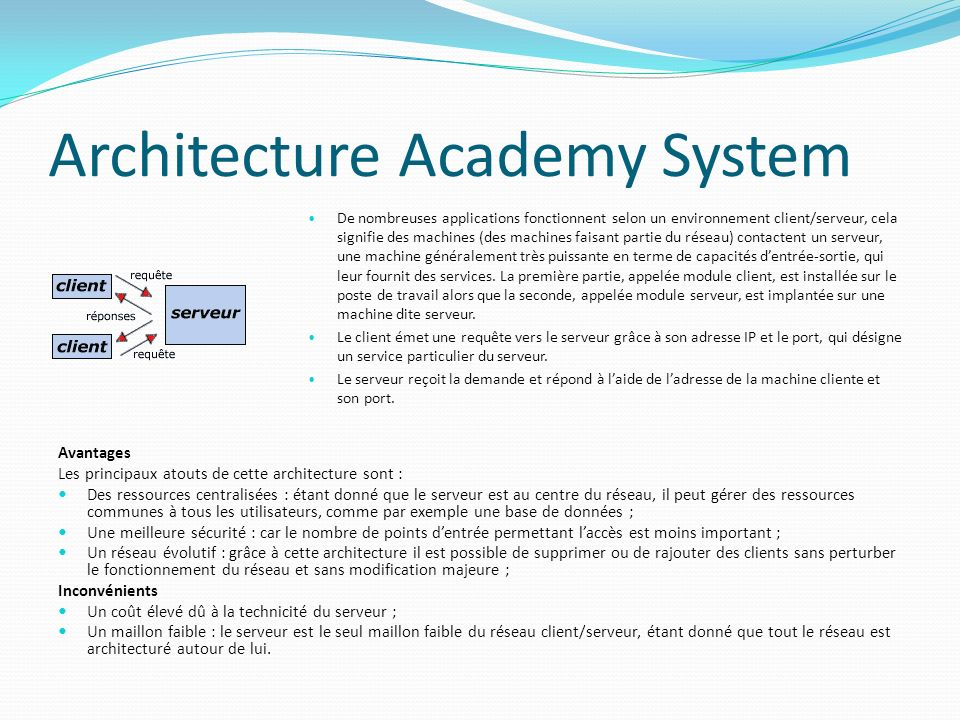 Architecture Academy System
