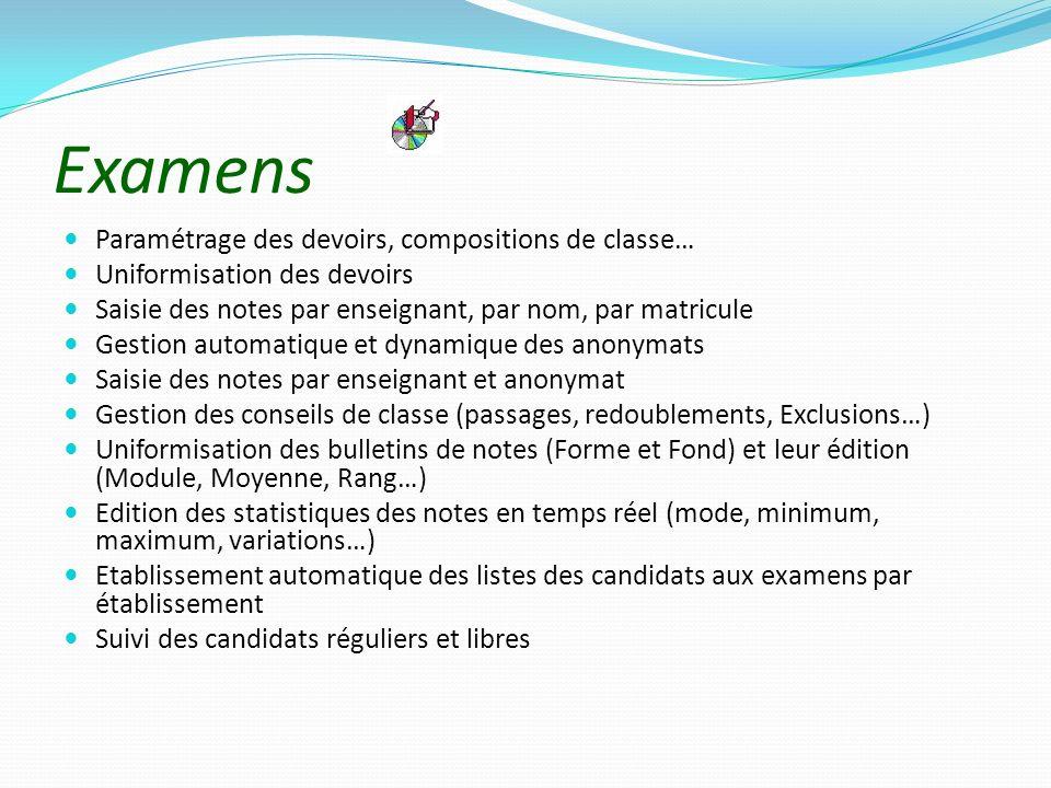 Examens Paramétrage des devoirs, compositions de classe…