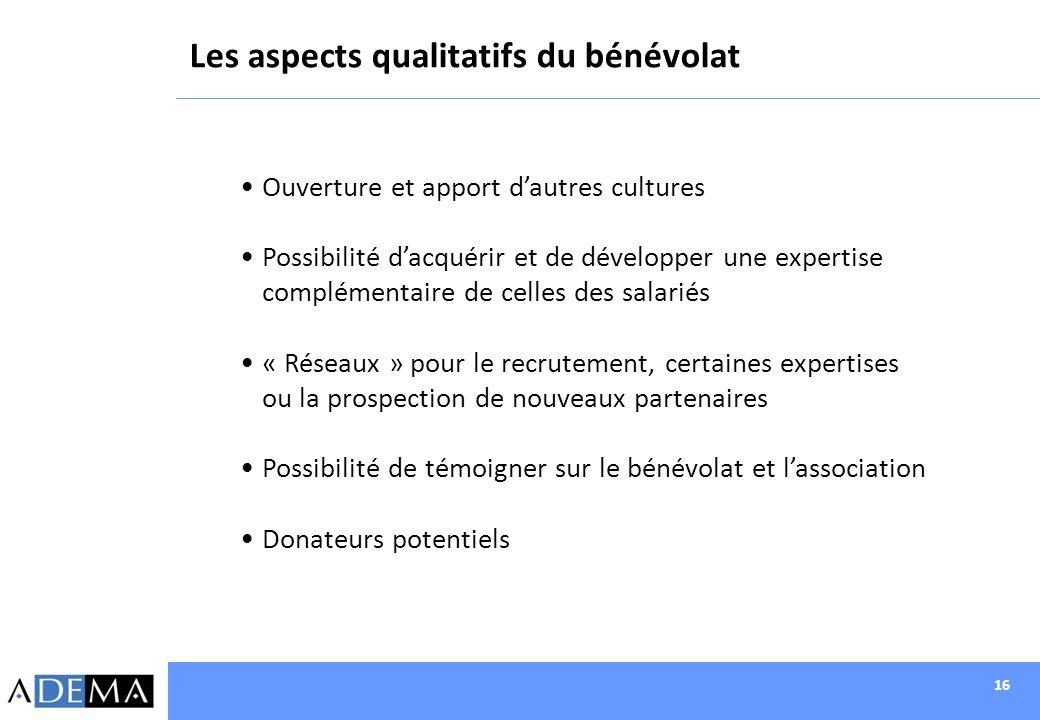 Les aspects qualitatifs du bénévolat