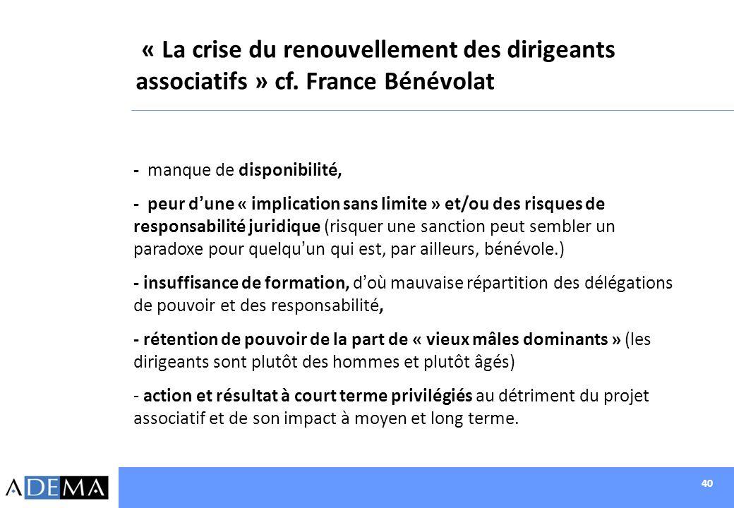 « La crise du renouvellement des dirigeants associatifs » cf
